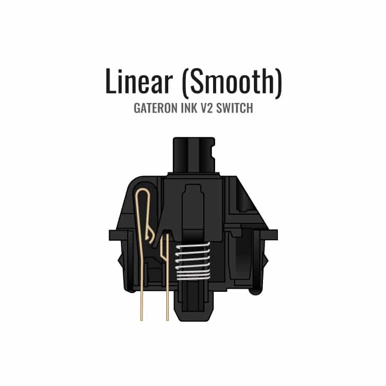 Inside Linear Mechanical Keyboard Switch - Gateron Ink V2 Switch